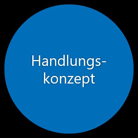 EHK-Kap.7.